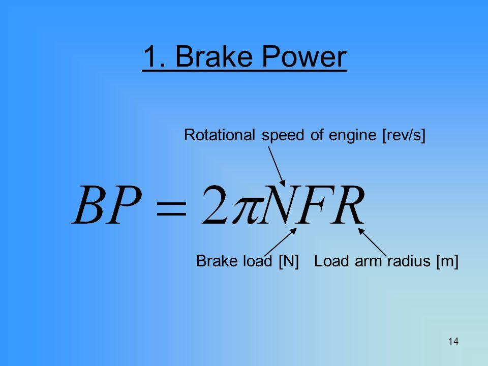 1. Brake Power Rotational speed of engine [rev/s] Brake load [N]